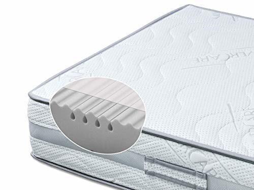 BMM Komfort 7-Zonen Matratze in Härtegrad H3 Fest, Höhe 23cm, waschbarer Bezug SilverCare mit Klima-Border, SchulterPLUS Zone, Öko-Tex® 100 - Auch für Allergiker